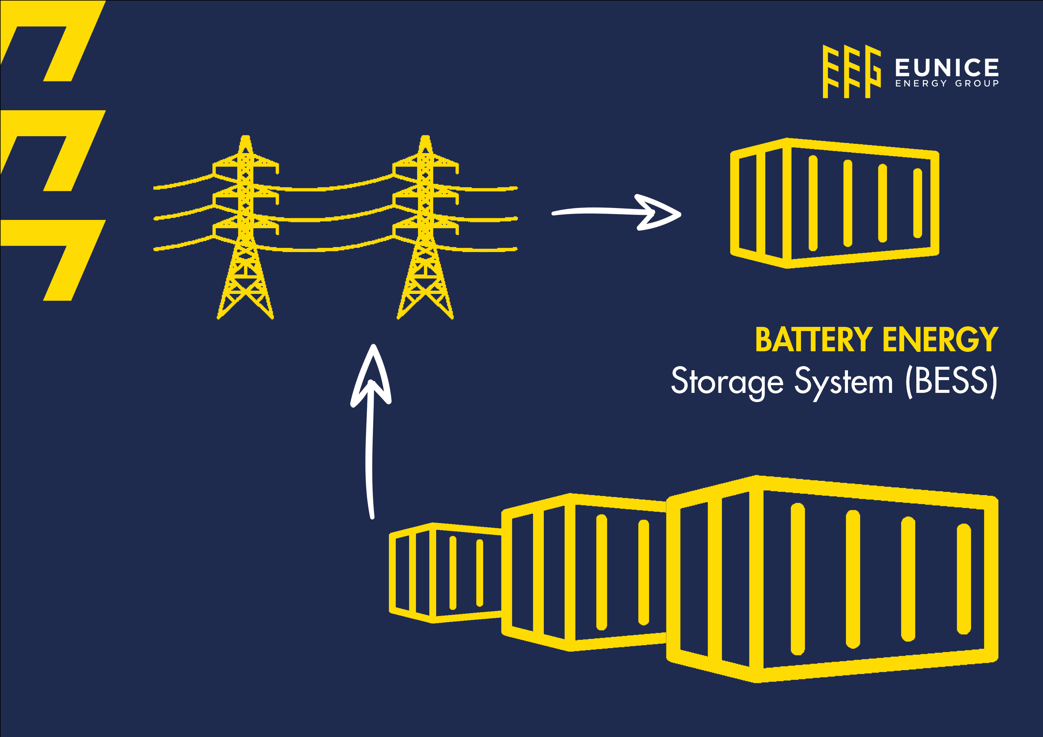 energy storage Ptolemaida